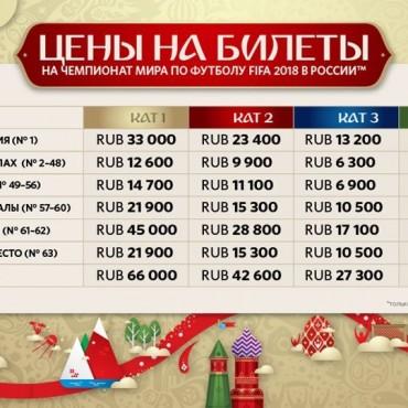 чемпионат мира по футболу 2018 нижний новгород цена билета