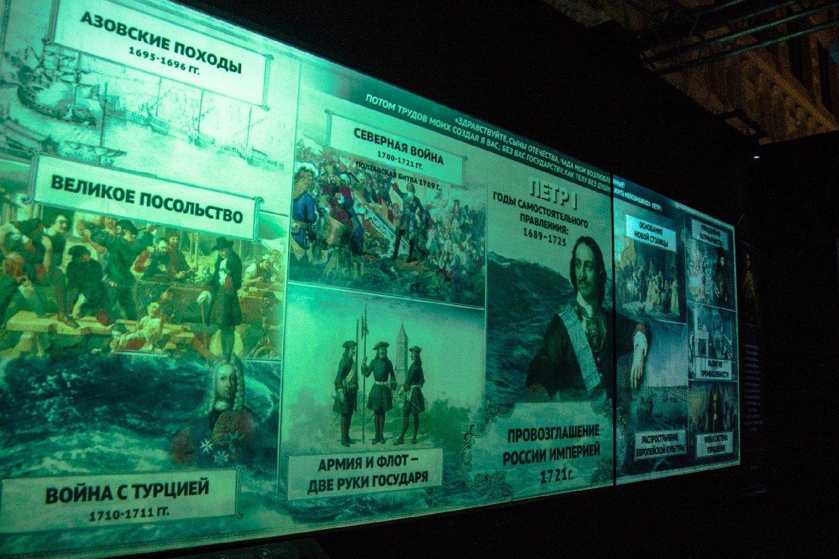 Мультимедийный парк «Россия-моя история» наНижегородской Ярмарке